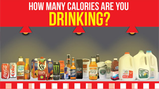 Calorie Counting Infographic