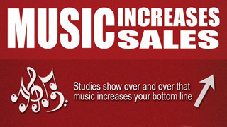 Music Increases Sales: Infographic
